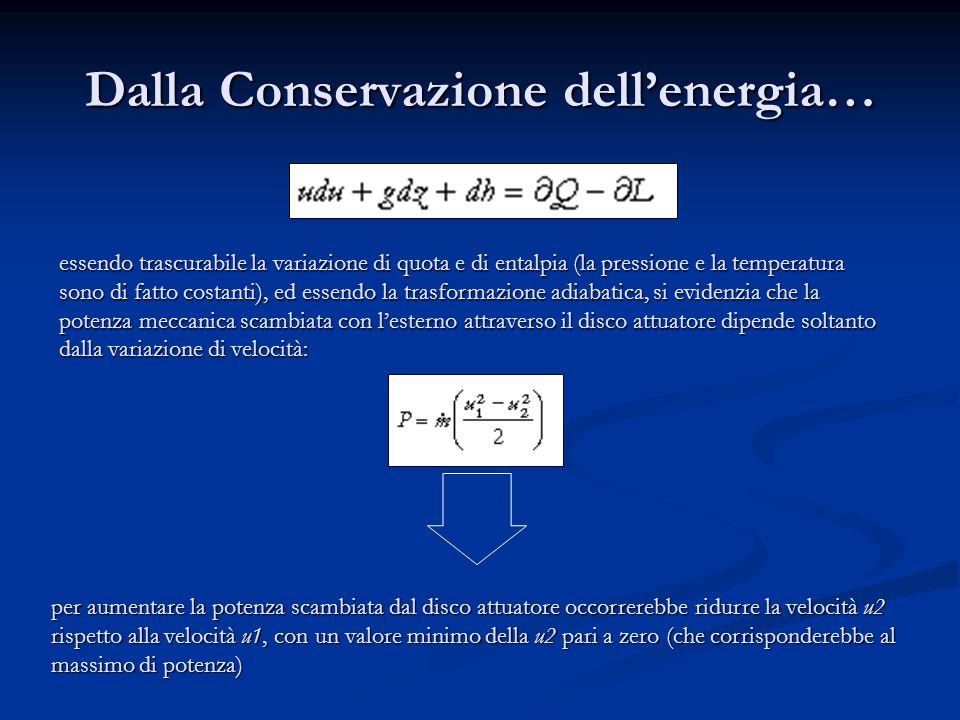 Dalla Conservazione dell'energia…