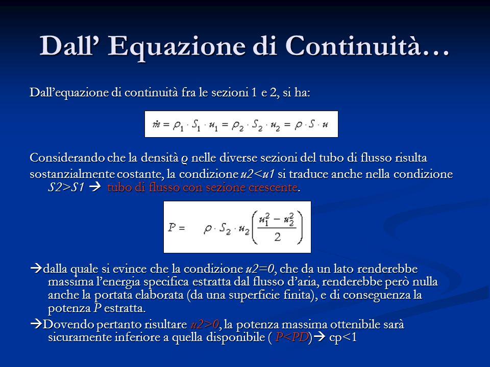 Dall' Equazione di Continuità…