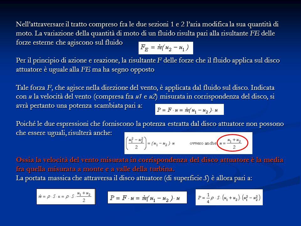 Nell'attraversare il tratto compreso fra le due sezioni 1 e 2 l'aria modifica la sua quantità di moto. La variazione della quantità di moto di un fluido risulta pari alla risultante FE delle forze esterne che agiscono sul fluido