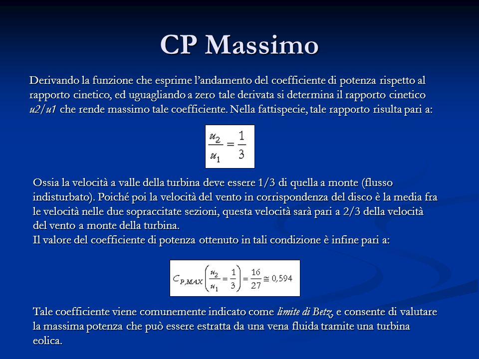 CP Massimo
