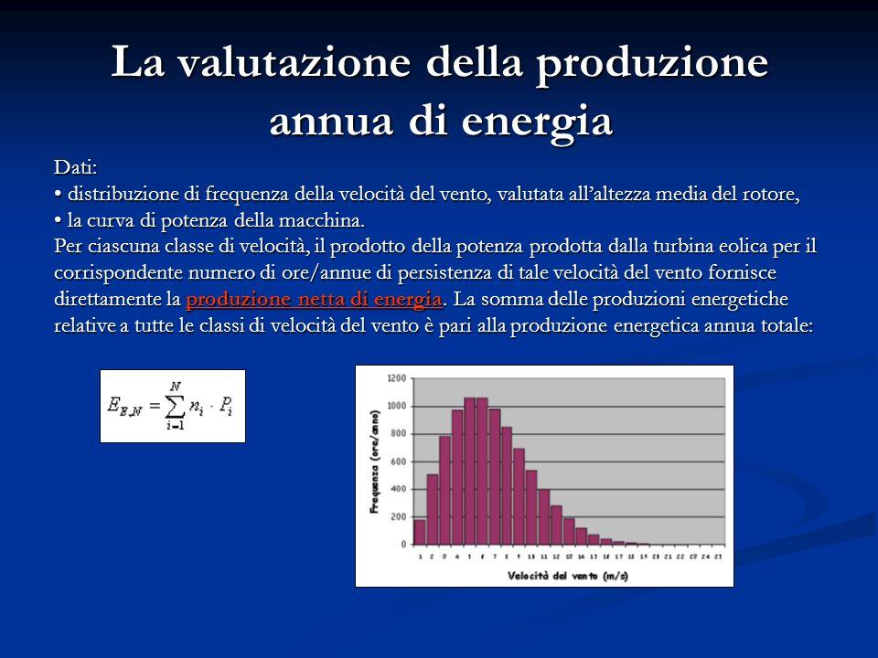 La valutazione della produzione annua di energia