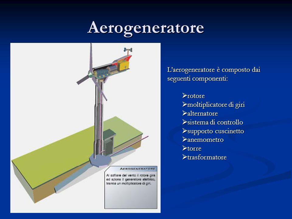 Aerogeneratore L'aerogeneratore è composto dai seguenti componenti:
