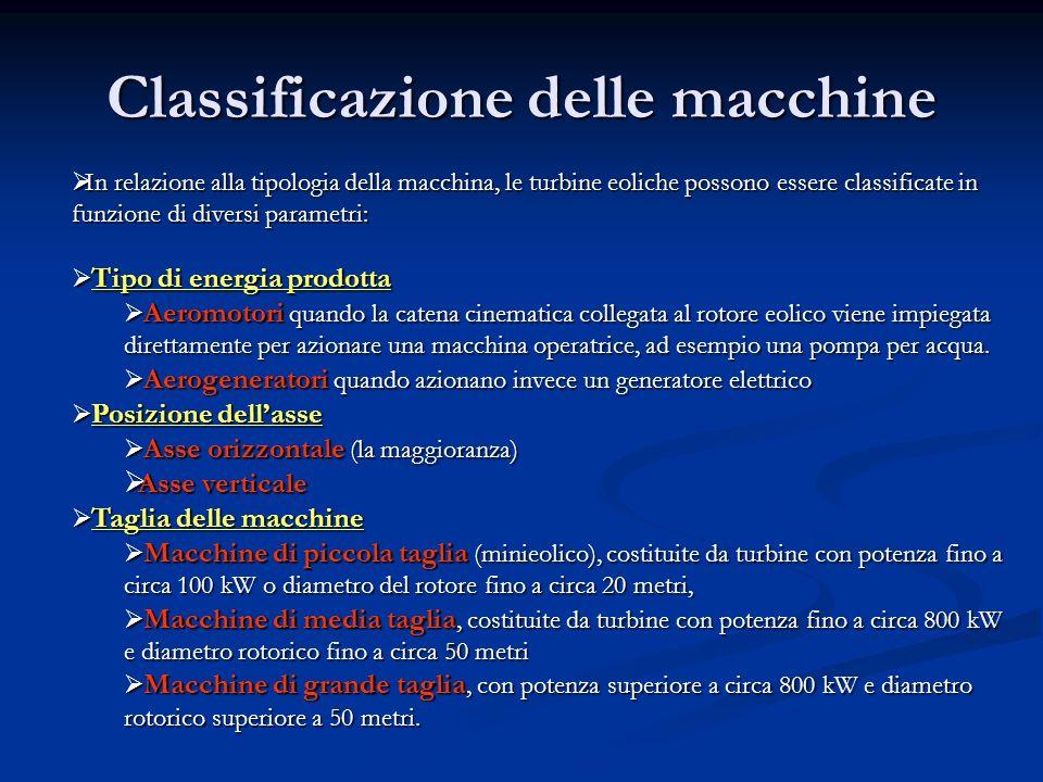 Classificazione delle macchine