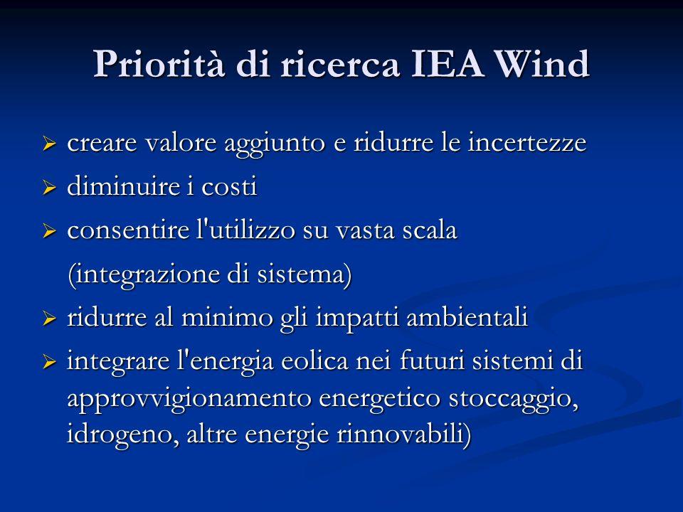 Priorità di ricerca IEA Wind