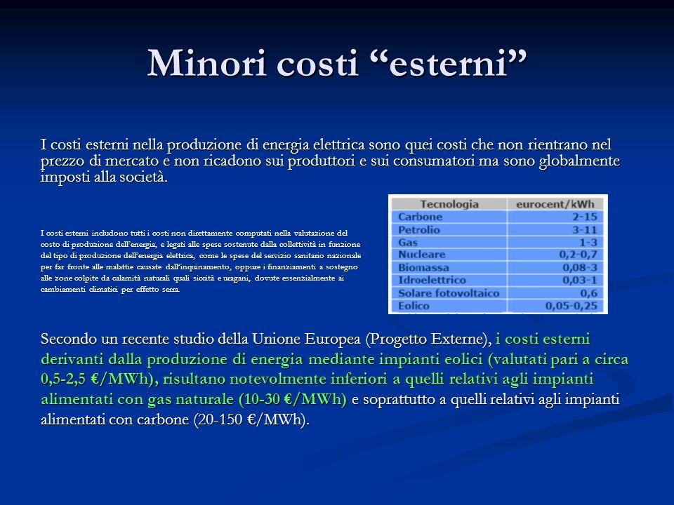 Minori costi esterni