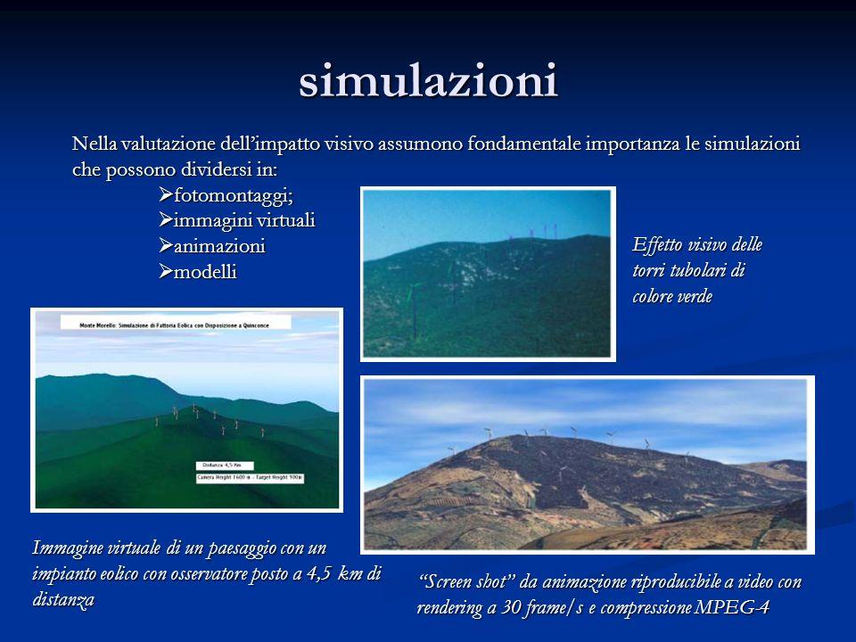 simulazioni Nella valutazione dell'impatto visivo assumono fondamentale importanza le simulazioni che possono dividersi in: