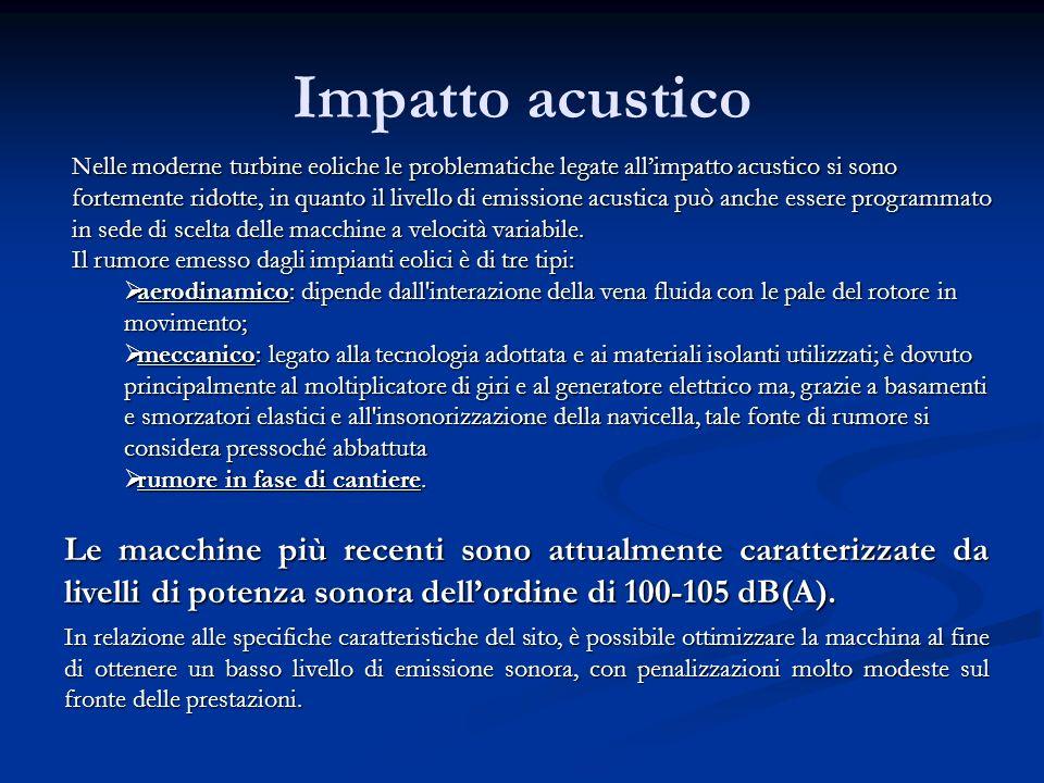 Impatto acustico
