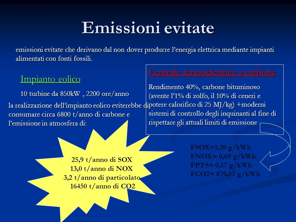 Emissioni evitate Centrale termoelettrica a carbone Impianto eolico