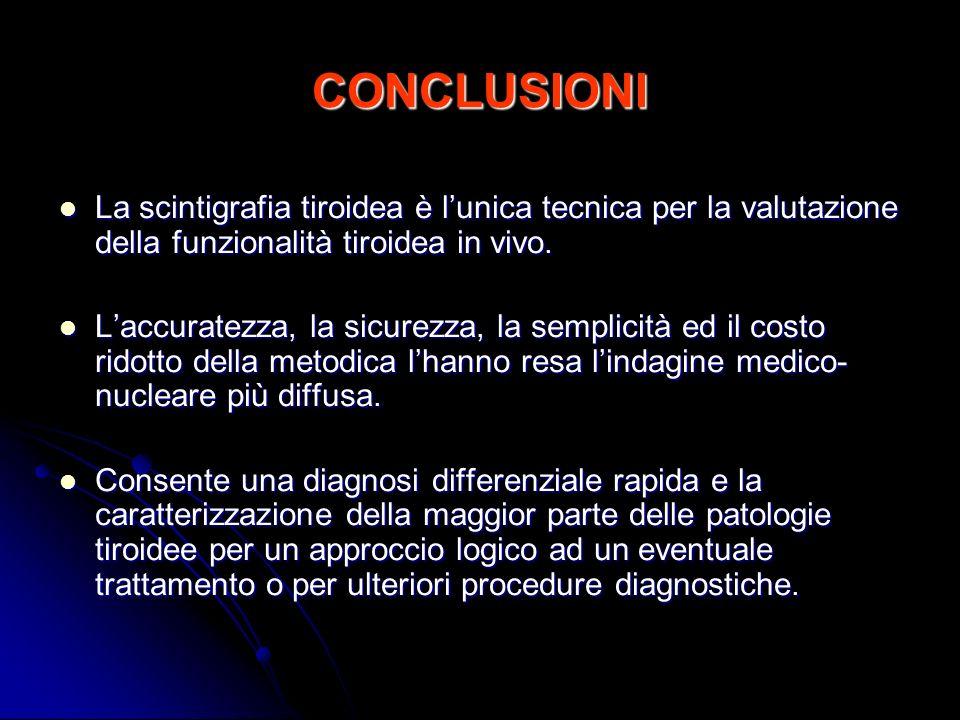 CONCLUSIONILa scintigrafia tiroidea è l'unica tecnica per la valutazione della funzionalità tiroidea in vivo.
