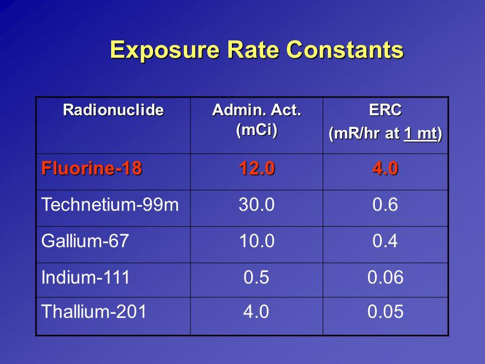 Exposure Rate Constants
