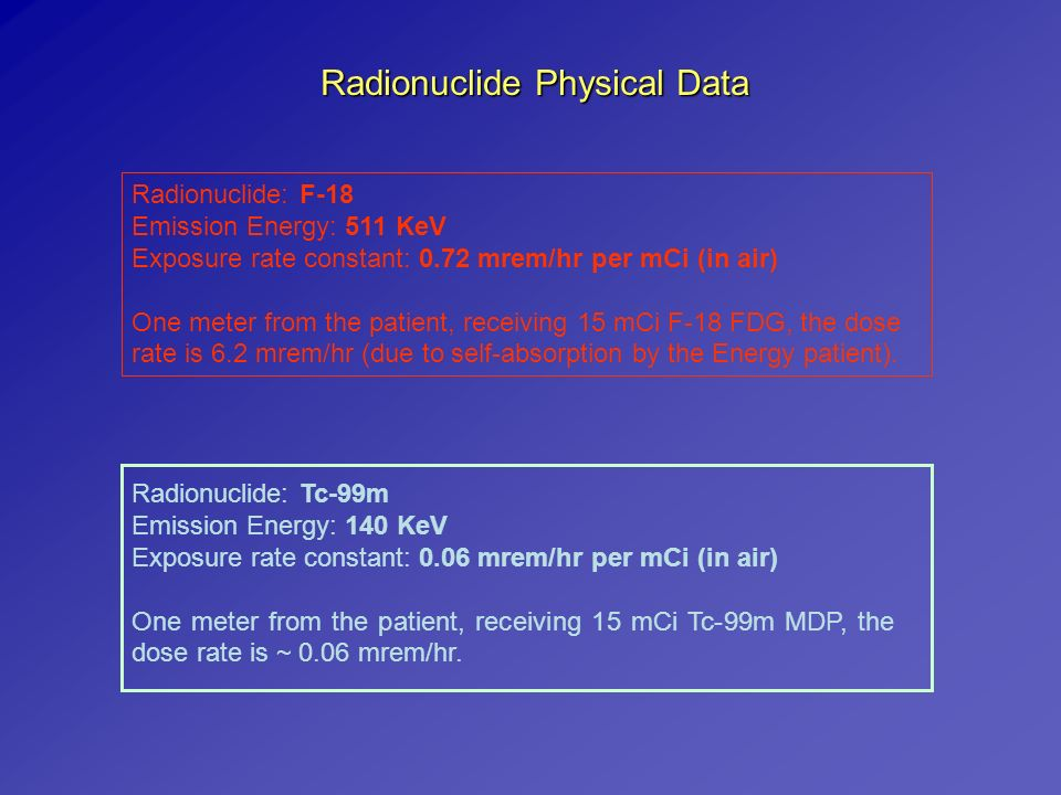Radionuclide Physical Data