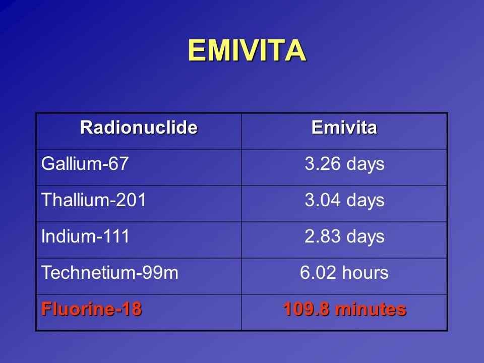EMIVITA Radionuclide Emivita Gallium-67 3.26 days Thallium-201