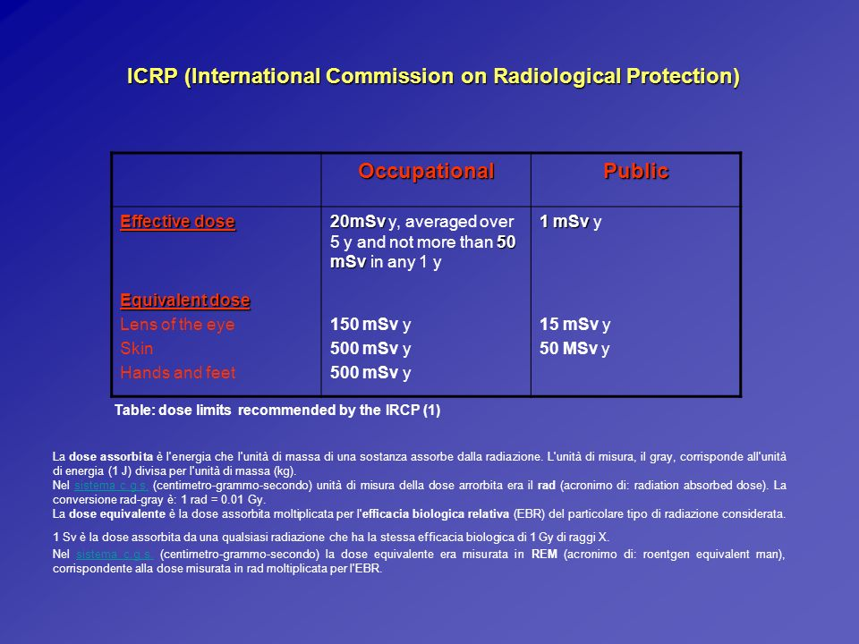 ICRP (International Commission on Radiological Protection)