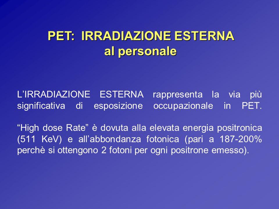 PET: IRRADIAZIONE ESTERNA al personale