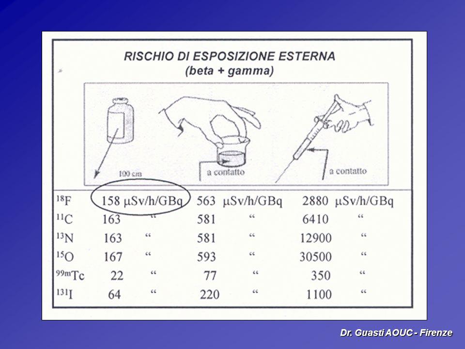 Dr. Guasti AOUC - Firenze