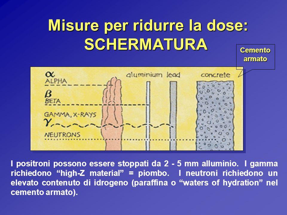 Misure per ridurre la dose: SCHERMATURA