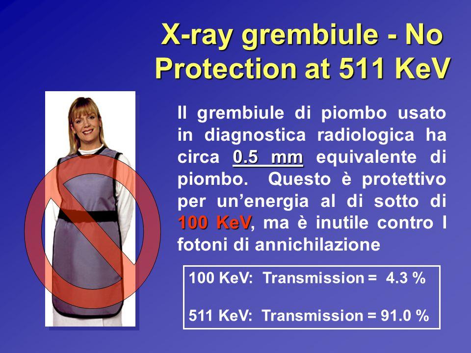 X-ray grembiule - No Protection at 511 KeV