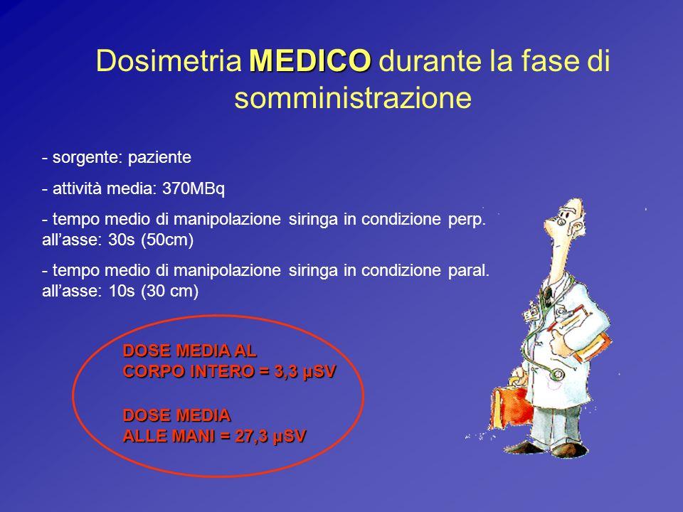 Dosimetria MEDICO durante la fase di somministrazione