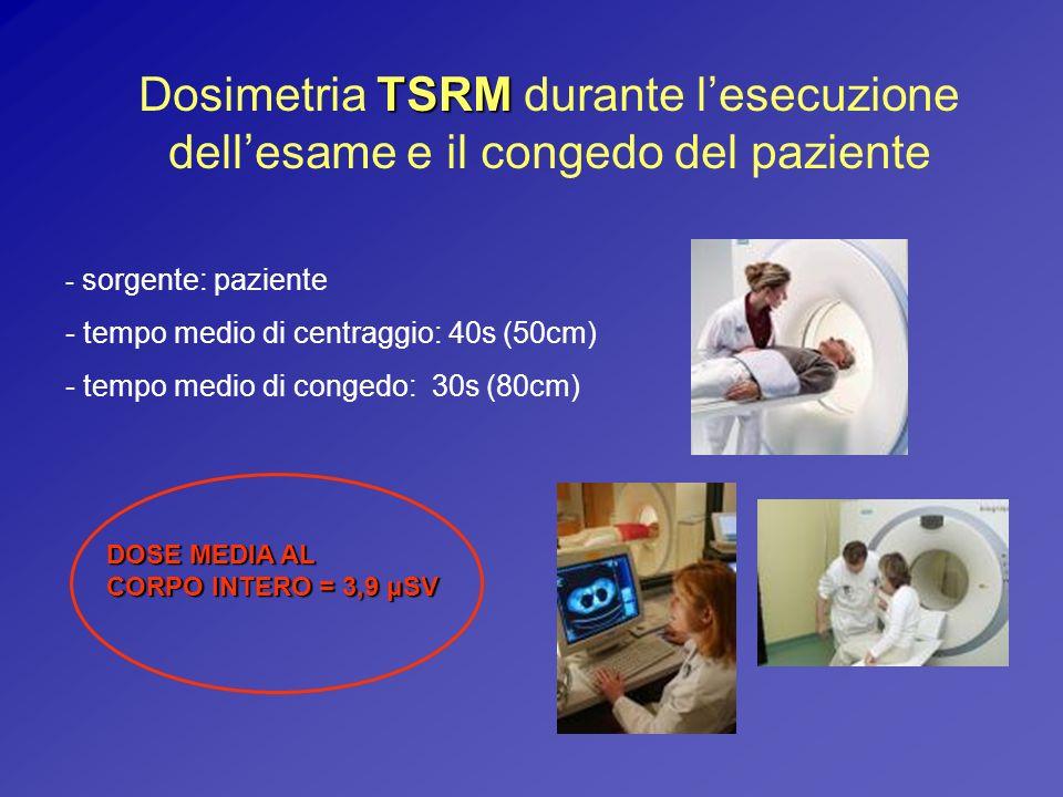 Dosimetria TSRM durante l'esecuzione dell'esame e il congedo del paziente