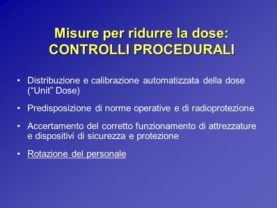 Misure per ridurre la dose: CONTROLLI PROCEDURALI