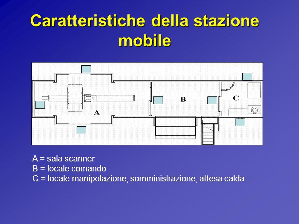 Caratteristiche della stazione mobile