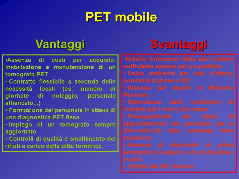 PET mobile Vantaggi Svantaggi