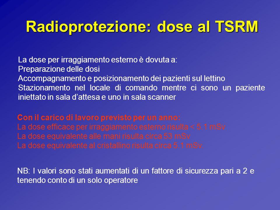 Radioprotezione: dose al TSRM