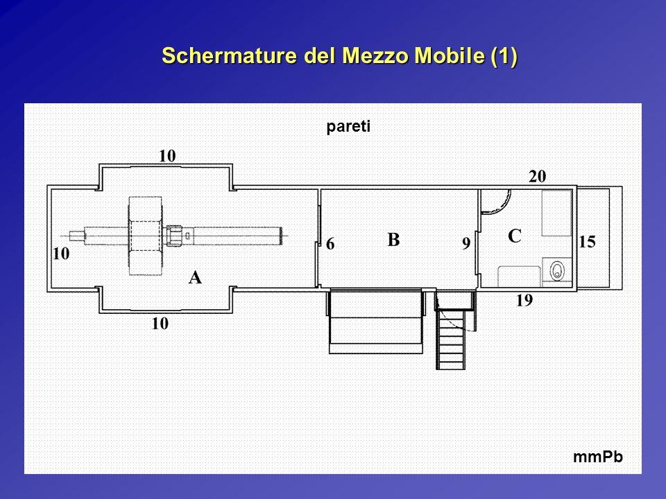 Schermature del Mezzo Mobile (1)