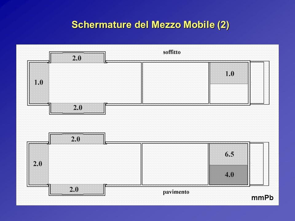 Schermature del Mezzo Mobile (2)
