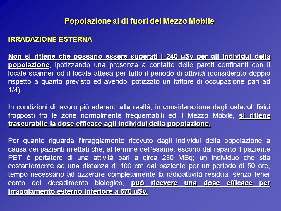 Popolazione al di fuori del Mezzo Mobile
