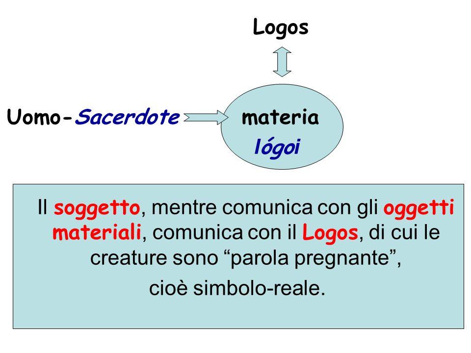 Logos Uomo-Sacerdote materia. lógoi.