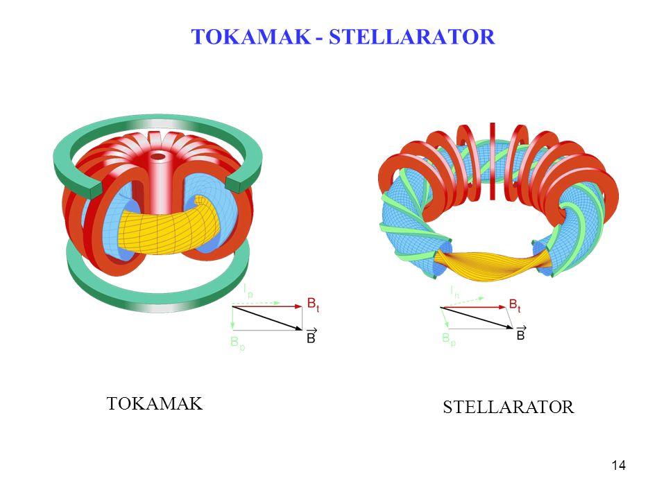 TOKAMAK - STELLARATOR TOKAMAK STELLARATOR