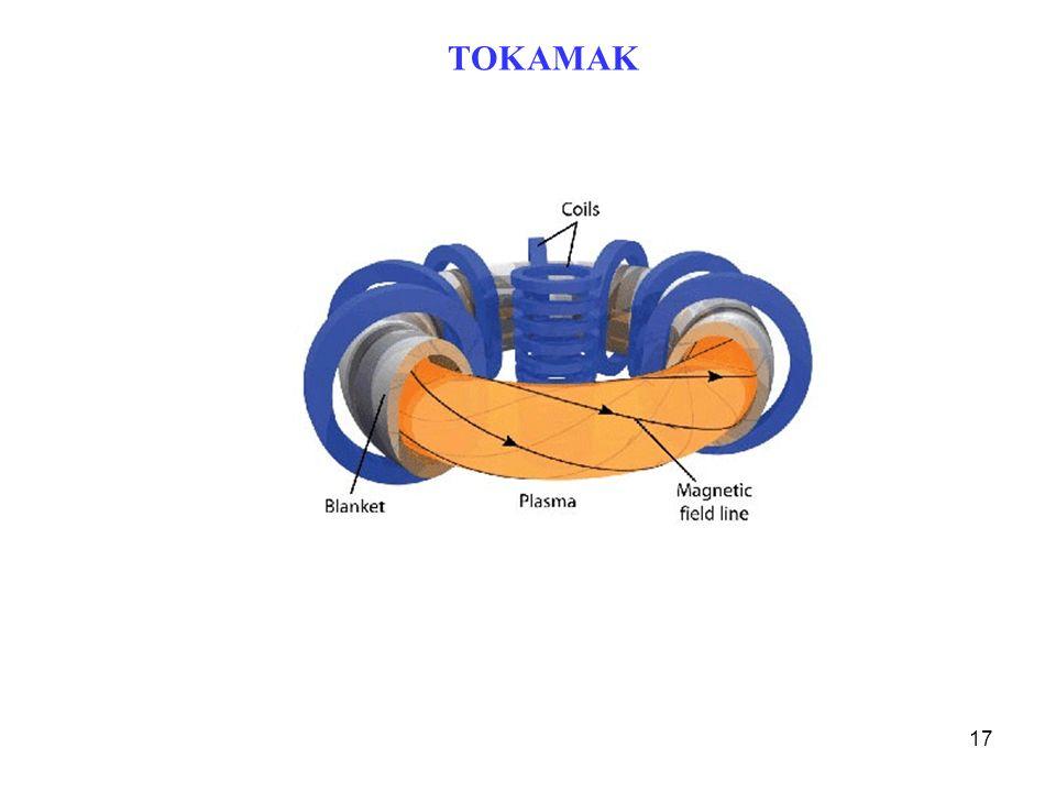 TOKAMAK