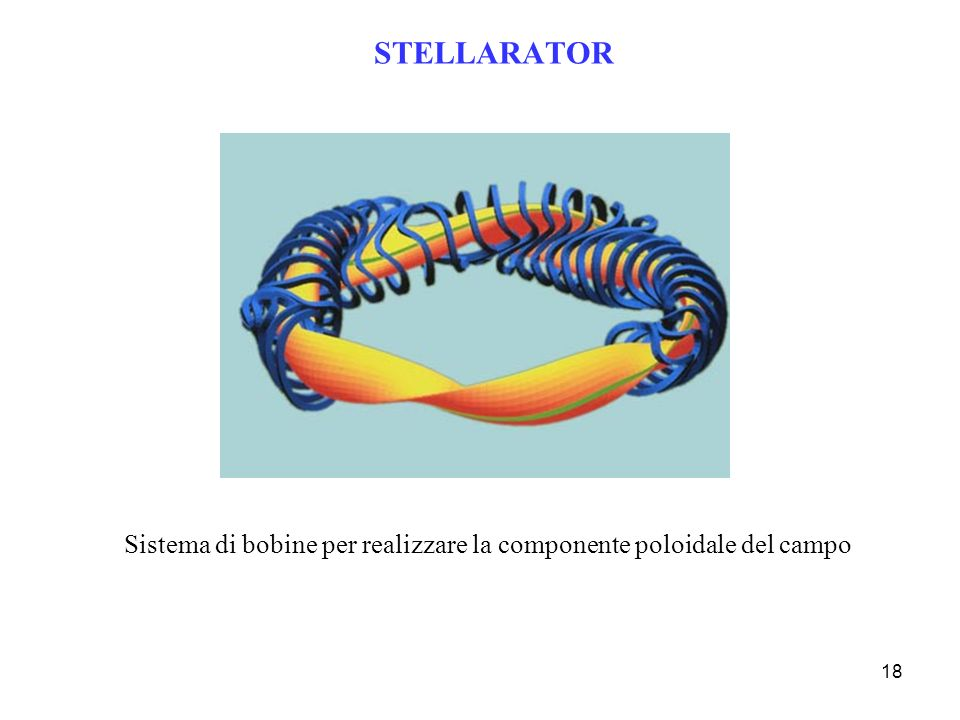 Sistema di bobine per realizzare la componente poloidale del campo