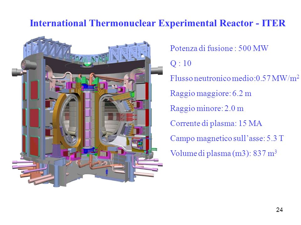 International Thermonuclear Experimental Reactor - ITER