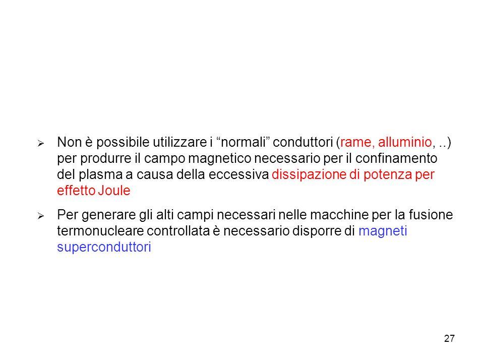 Non è possibile utilizzare i normali conduttori (rame, alluminio,