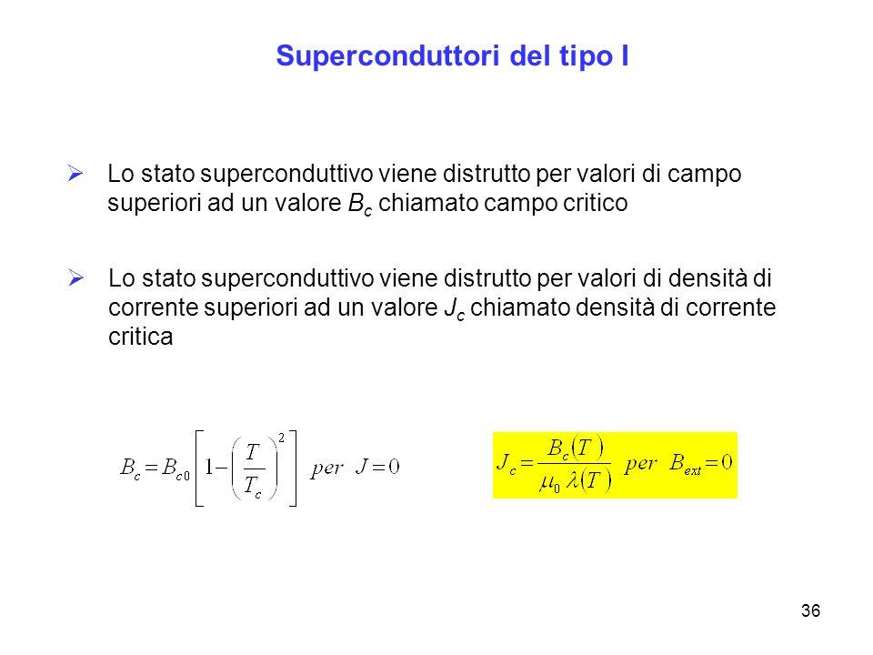 Superconduttori del tipo I