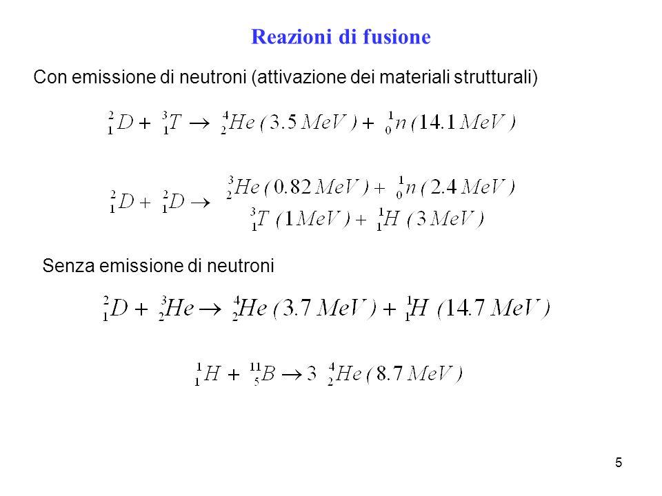 Reazioni di fusione Con emissione di neutroni (attivazione dei materiali strutturali) Senza emissione di neutroni.