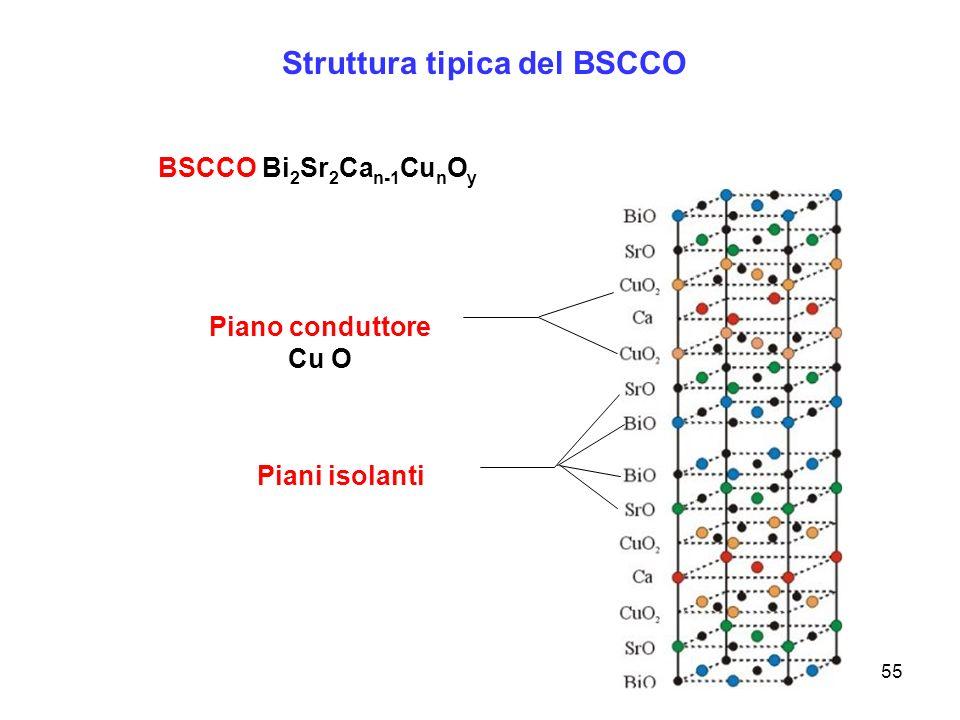 Struttura tipica del BSCCO