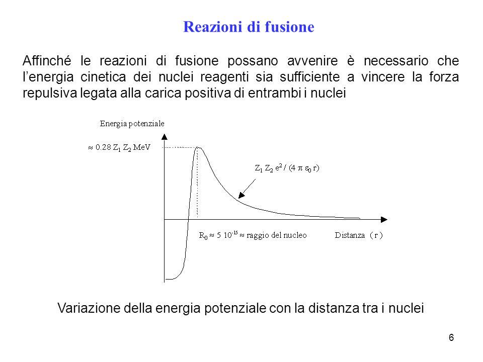 Variazione della energia potenziale con la distanza tra i nuclei