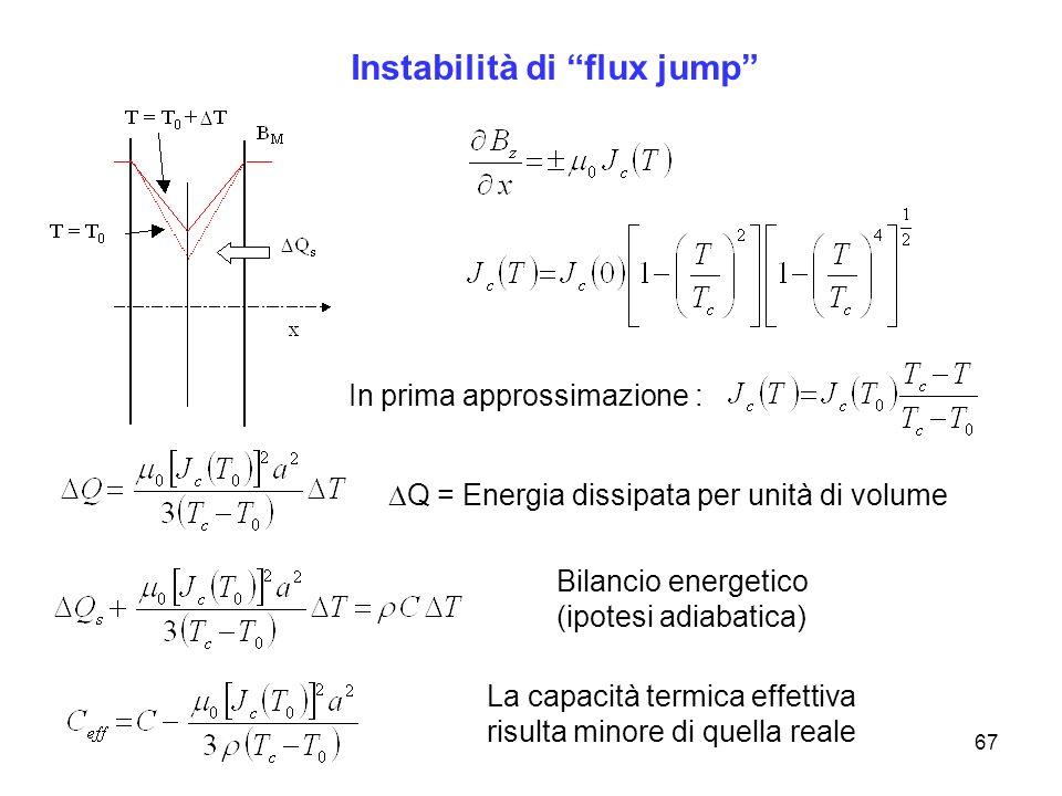 Instabilità di flux jump