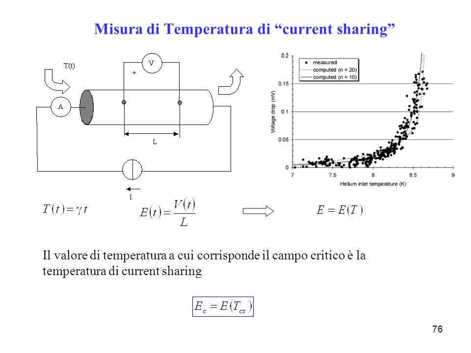 Misura di Temperatura di current sharing