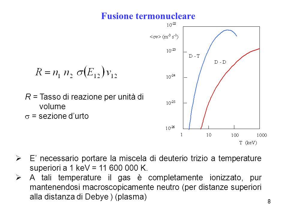 Fusione termonucleare