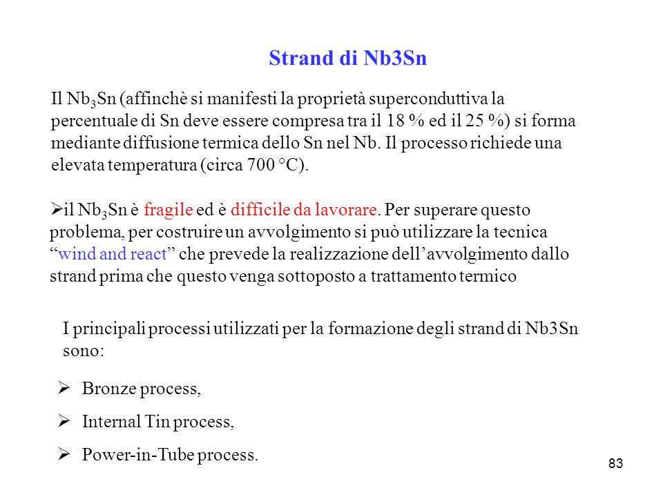 Strand di Nb3Sn