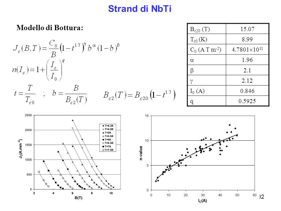 Strand di NbTi Modello di Bottura: Bc20 (T) 15.07 Tc0 (K) 8.99