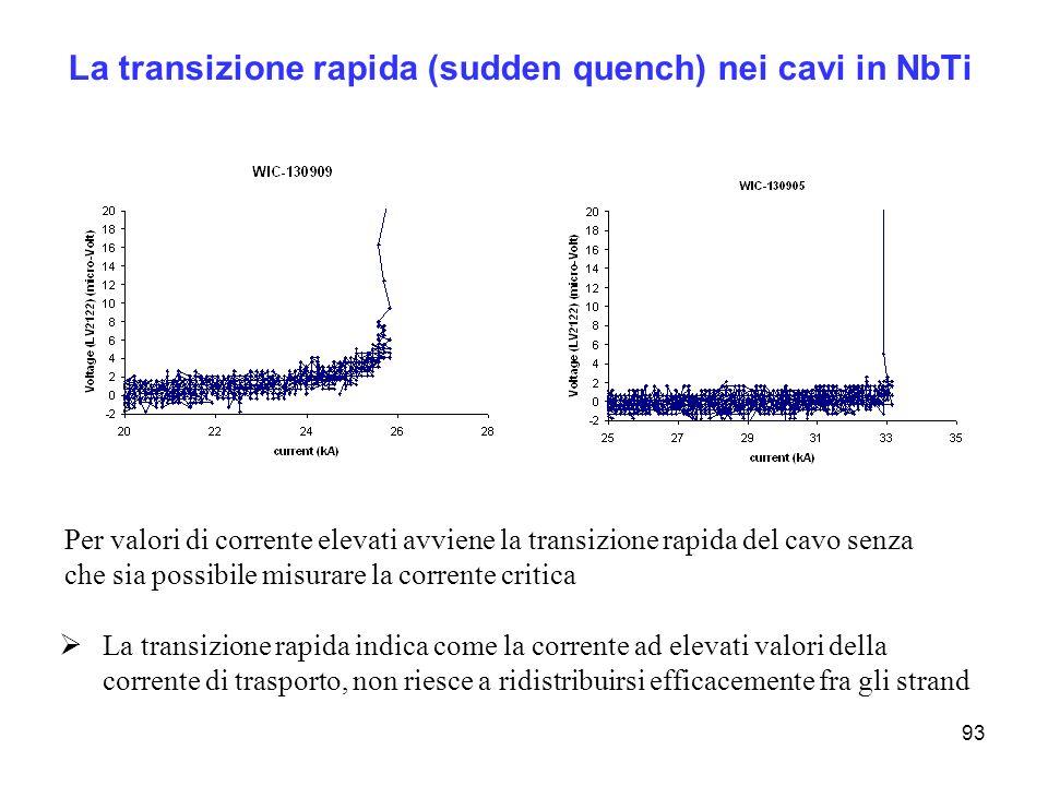 La transizione rapida (sudden quench) nei cavi in NbTi