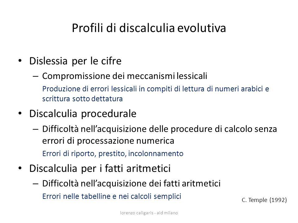 Profili di discalculia evolutiva