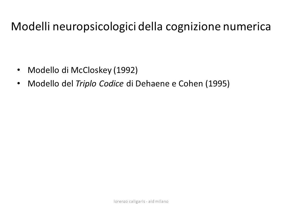 Modelli neuropsicologici della cognizione numerica