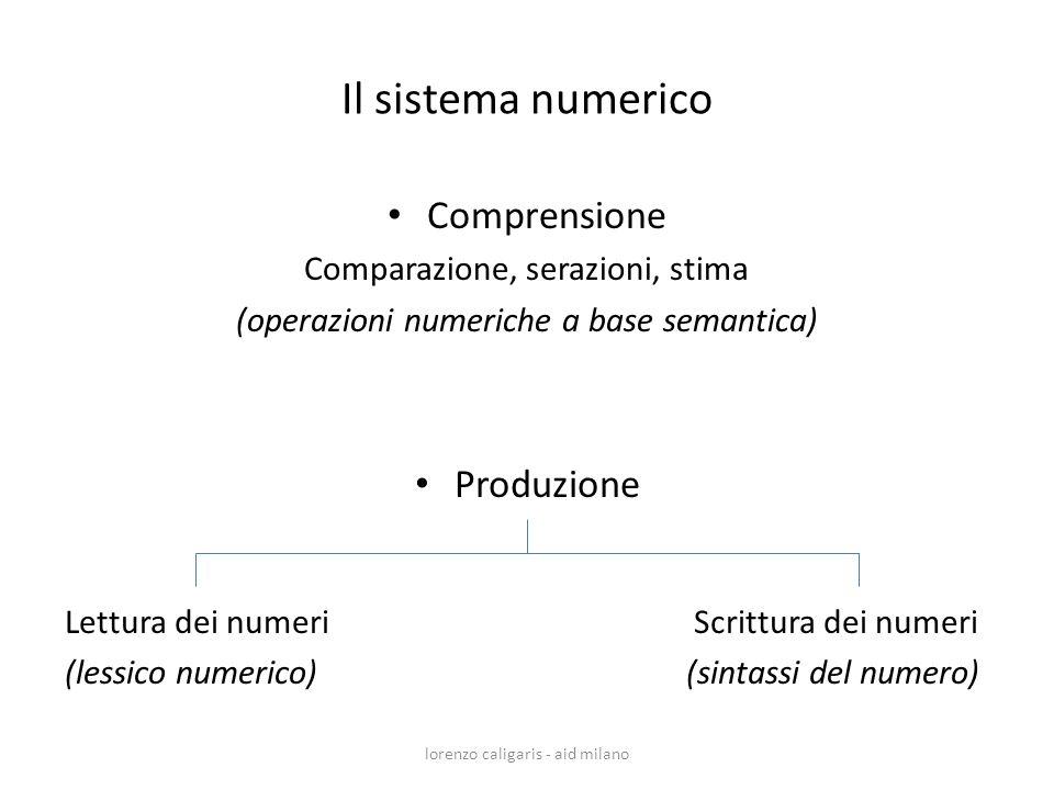 Il sistema numerico Comprensione Produzione