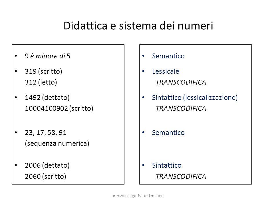 Didattica e sistema dei numeri